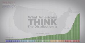 unequal-think