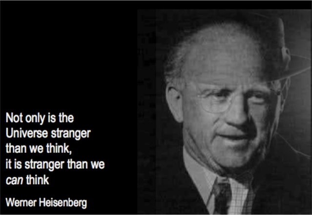 Heisenberg - stranger than we think