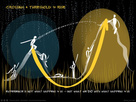 theory-u-crossing-the-threshold-rise