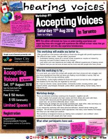 Workshop#1-Accepting Voices-11Aug2018