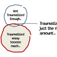 Trauma and the Goldilocks zone...