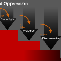 "Staircase of Oppression in ""Mental Health"""