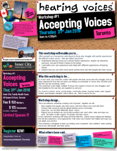 Accepting Voices Poster Jan 2019